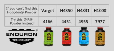 IMR Enduron substitutes for Hogdon gunpowder
