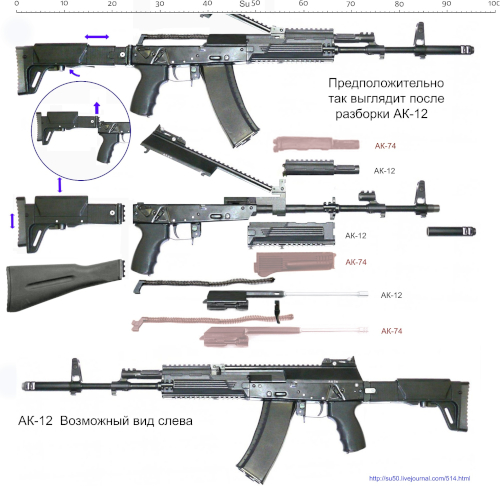 Comparing an AK 12 rifle to the right and left side
