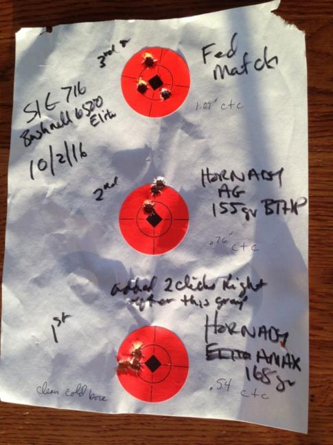 sig716 targets